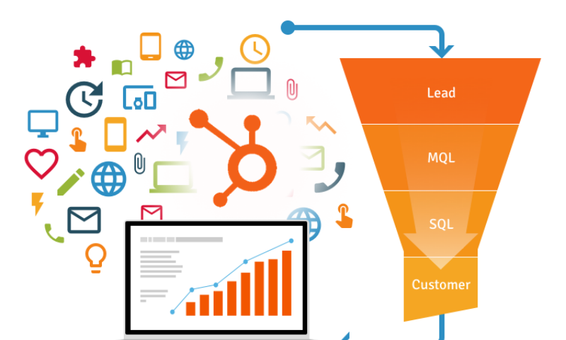 creative-marketing-strategies-automation-funnel-design